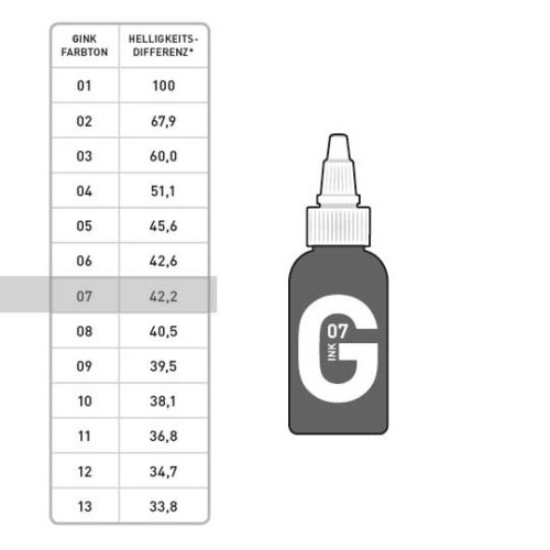 G INK Tattoo Farbe 07 50ml